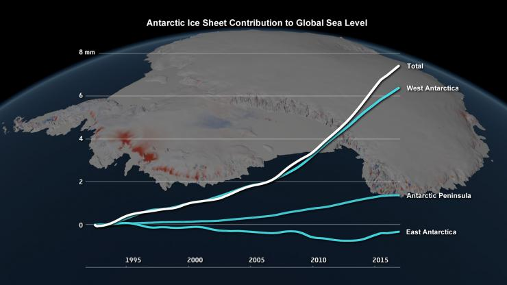 Article image Antarctic glacial melt may cause irreversible sea level rise