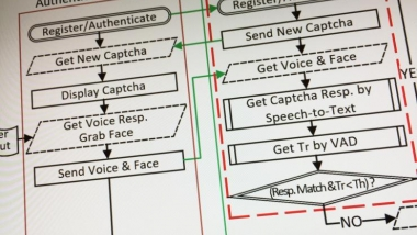 Real-Time Captcha schematic