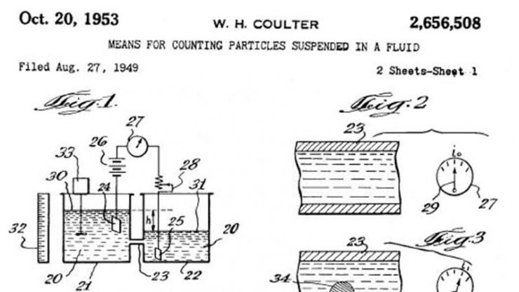 Coulter Principle Patent