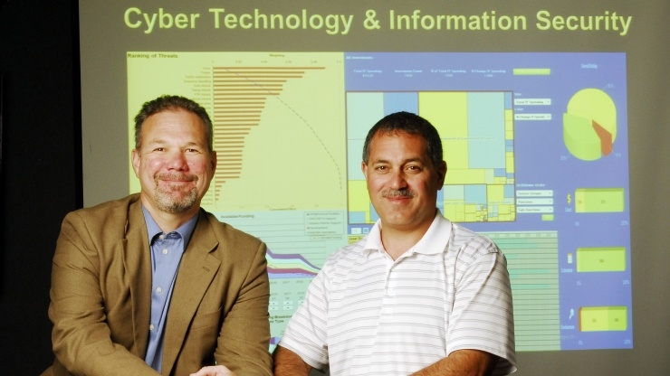 Research Horizons - Tackling Cyber Threats - GTRI's new Cyber Technology and Information Security Laboratory