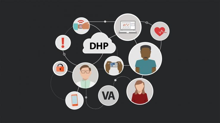 Digital Health Platform schematic