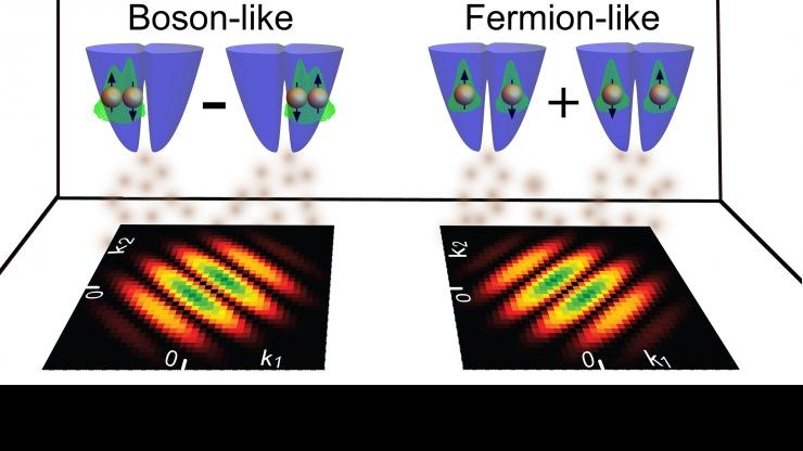Trapped ultracold fermions in double-wells