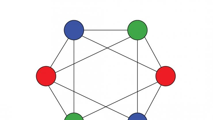 Vertex coloring of graph