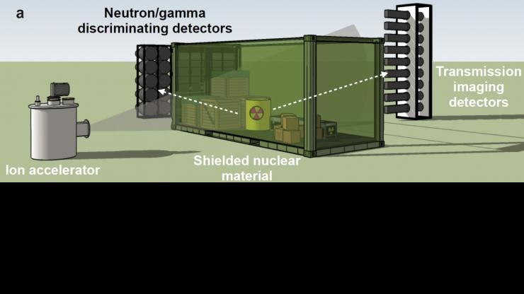 Nuclear Reaction Imaging Schematic