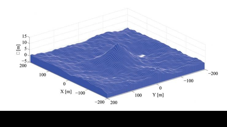 Rogue wave simulation